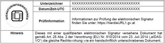 Pdf Signatur Mit Der Handy Signatur Buergerkarteat